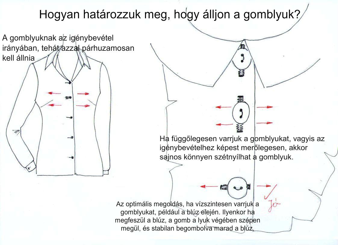 gomb-gomblyuk